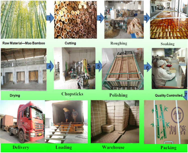 Disposable quality bamboo toothpicks made by Chinese manufacturers are the cheapest