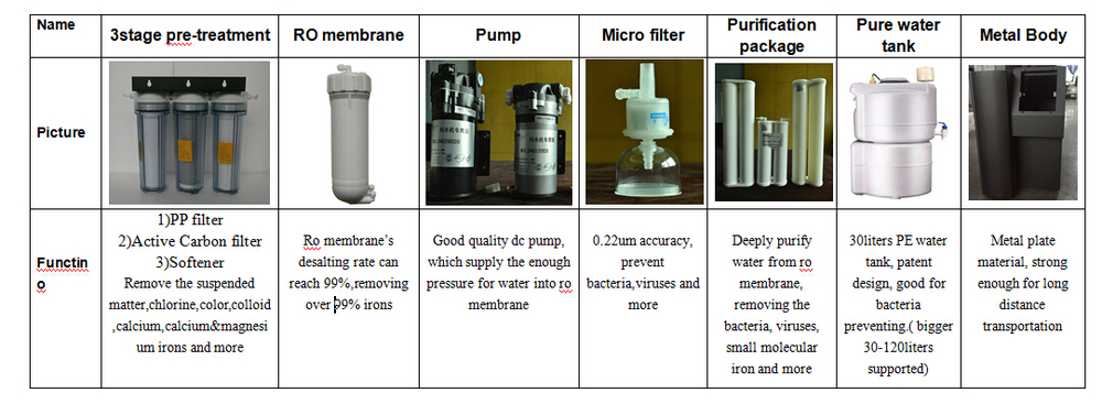 Pure Water Machine With Storage Tank Pe Sterile Pure Water Tank - Buy Pure  Water Machine,Water Tank Pure Water Machie,Pe Tank Pure Water Machie