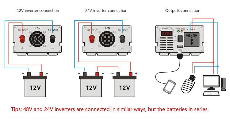 portable dc 12v ac 220v car 500w power inverter for. Black Bedroom Furniture Sets. Home Design Ideas
