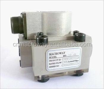 Macroway Servo Valve My-517-40 Replace Moog G761-3009b