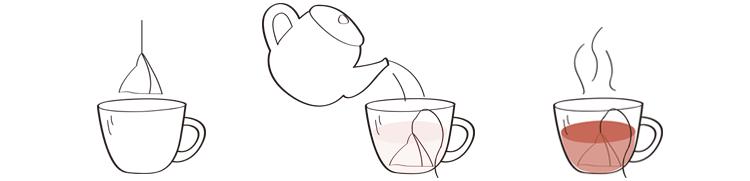 brewing tea bags.png