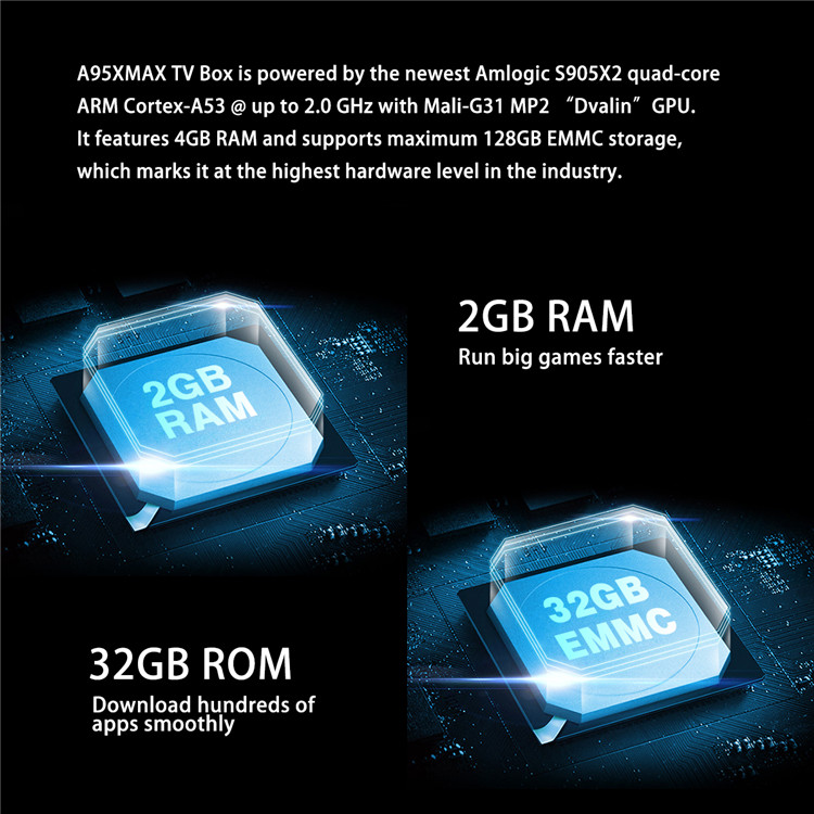 4GB 64GB Android 8.1 A95X MAX Support 4k video recording sharing set top smart box tv tuner