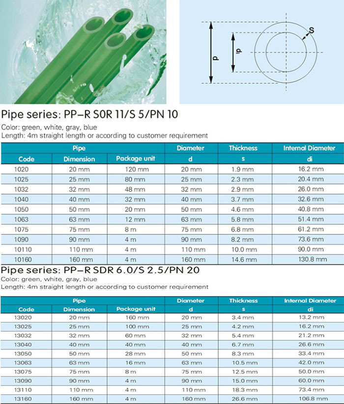 Green color or as request ppr pipe sizes chart buy