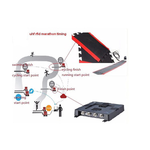 RFID Sport Timing System With RS232 10M UHF Long Range Reader And Floor Mat Antenna