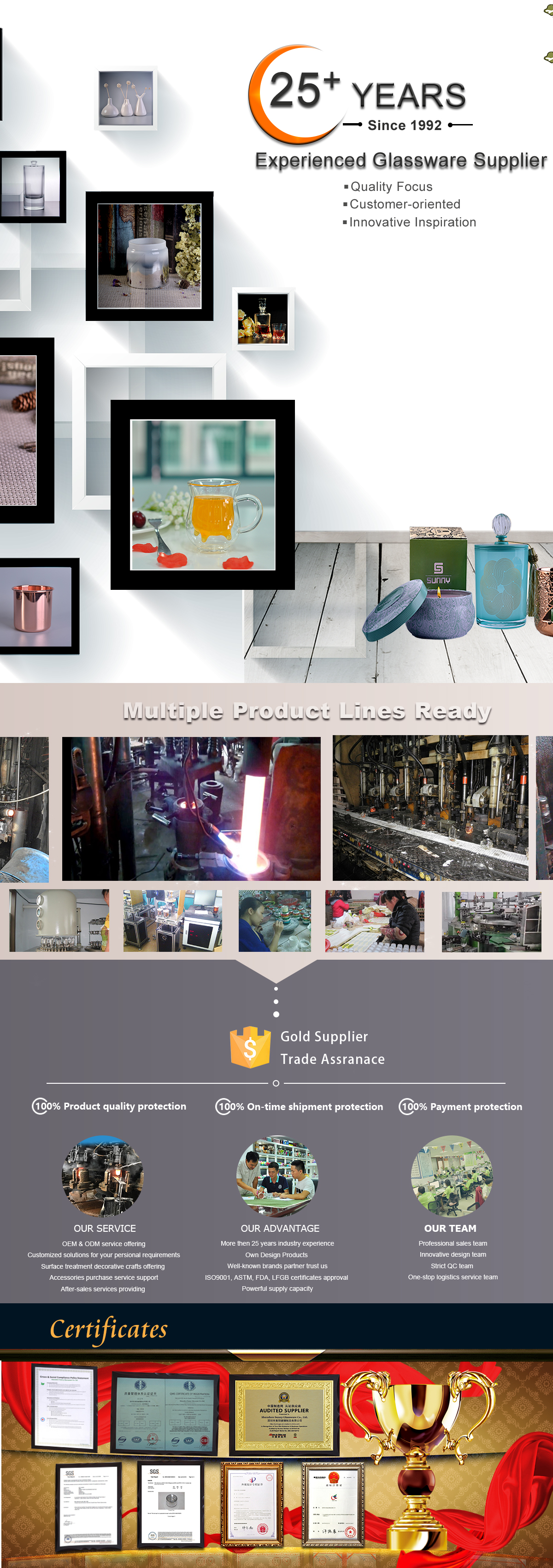 Sunny Glassware Supplier