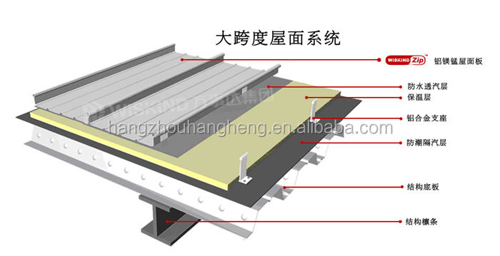 Modern Colored Aluminium Standing Seam Metal Roof Panel