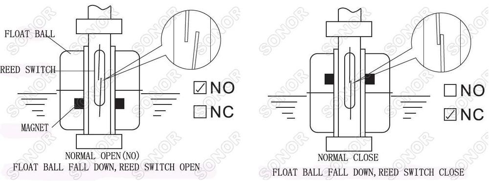 3 terminal rocker switch wiring diagram for