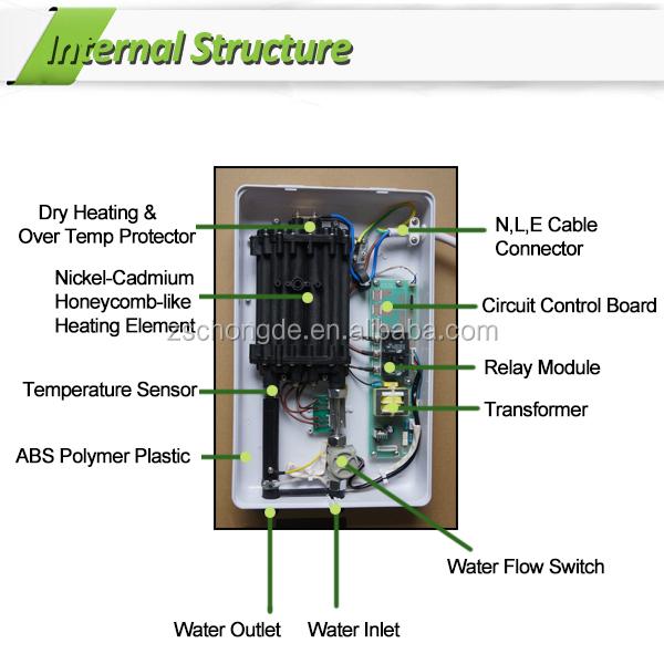 hotpoint hot water heater boiler geyser buy hotpoint hot water hotpoint hot water heater boiler geyser