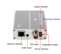HAIWEI H8115 SDI HD live video streaming h.265 encoder device