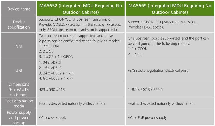 Huawei Integrated Ma5652 Multi-service Access Device - Buy Ma5652,Huawei  Ma5652,Gpon Ma5652 Product on Alibaba com