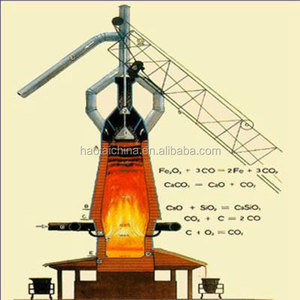 High efficiency pig iron blast furnace for sale