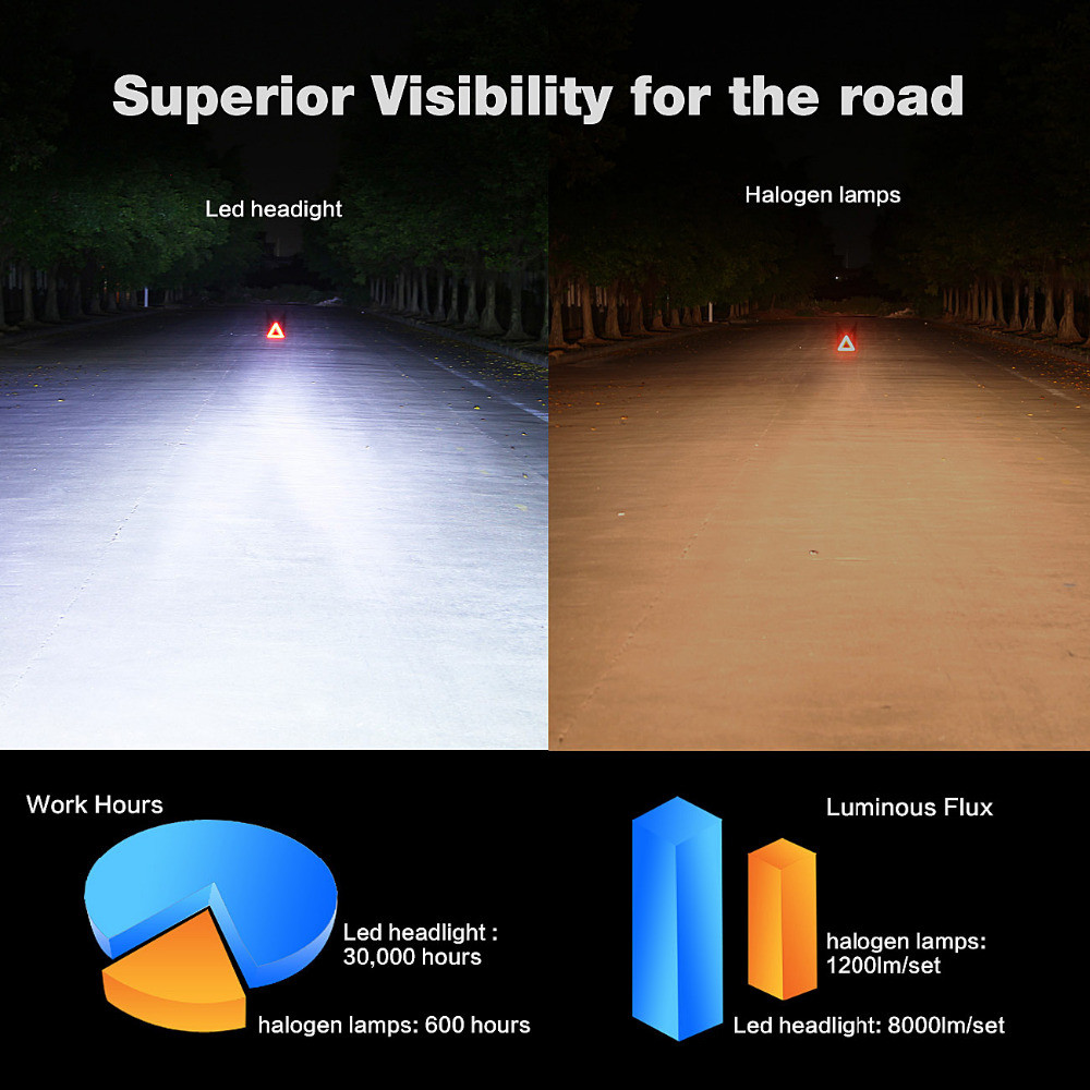T4 H11 LED auto Headlight Single LED car headlight wholesale LED Driving Light