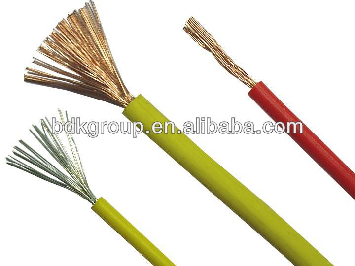 China Manufacturing Flexible Electric Wire Cable Hs Code ...