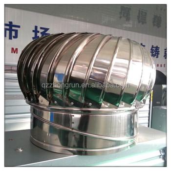 Roof Mounted Exhaust Fan