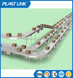 Sucessful case pipe conveyor in China,pipe rollers conveyor system