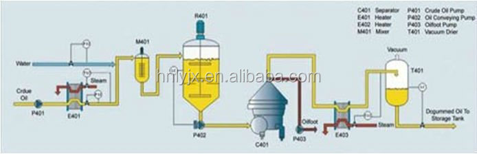 Cold-pressed Oil Extraction Machine/soybean Oil Extraction Machine ...