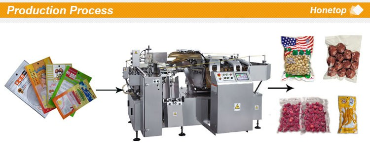 High quality packing machine for screw
