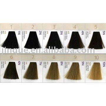 iso cheveux couleur tableau - Tableau Coloration Cheveux