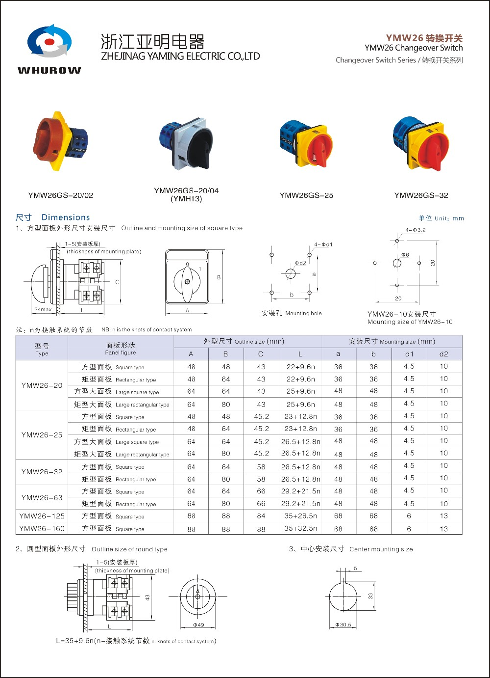 3 Position Rotary Switch Wiring Diagram from sc01.alicdn.com