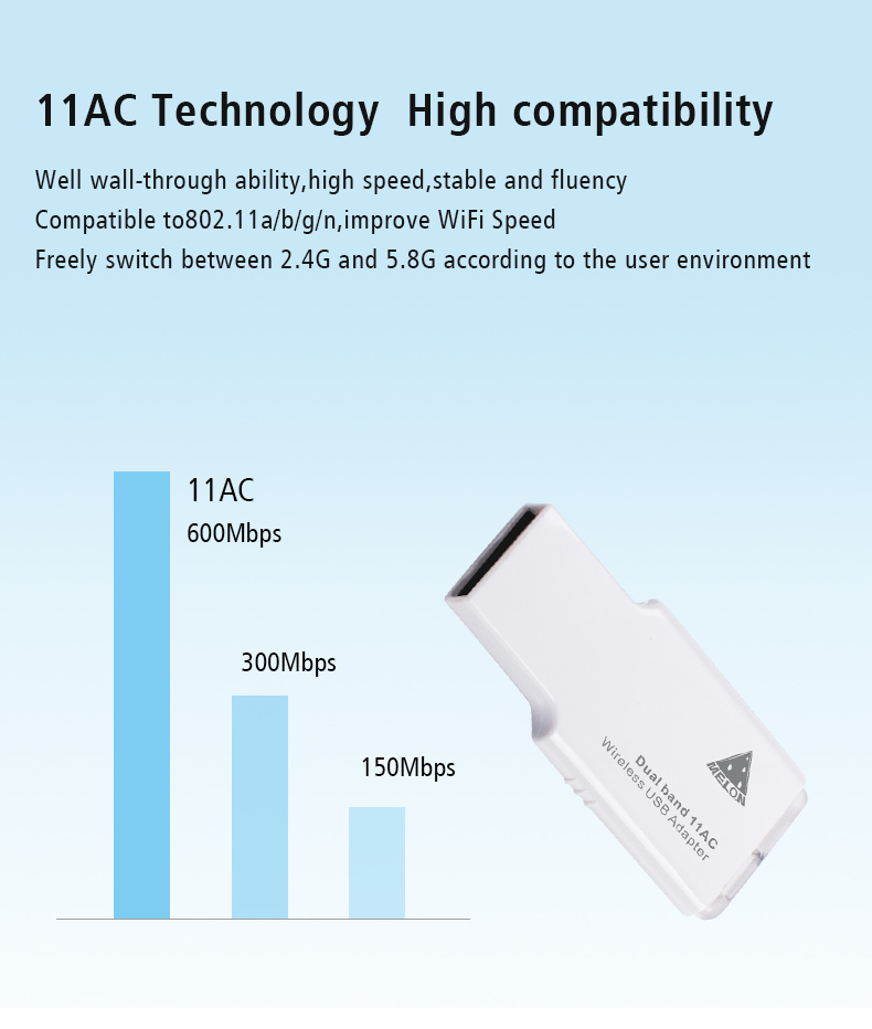 New!AC 600Mbps USB wireless adapter realtek chip,2.4G and 5.8G supported