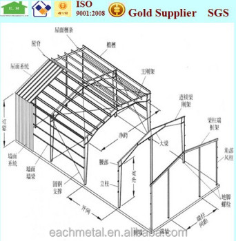 Prefabricated easy install steel roof trusses for sale for Prefab roof trusses