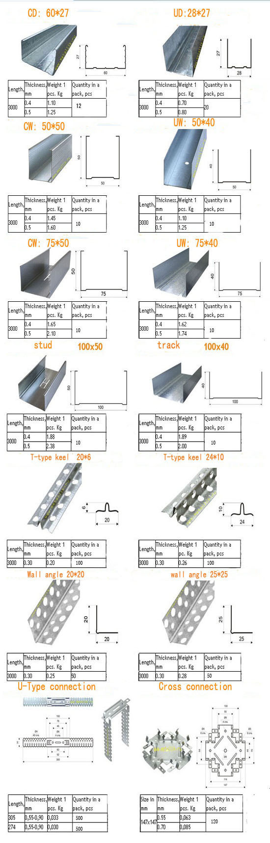 Galvanized False Steel Ceiling Sections C Channel Buy
