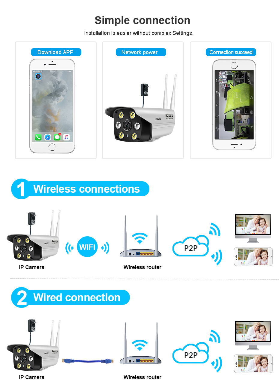 LOOSAFE IP camera Wi-fi night vision cctv camera outdoor 1080P 2mp hd infrared waterproof camera