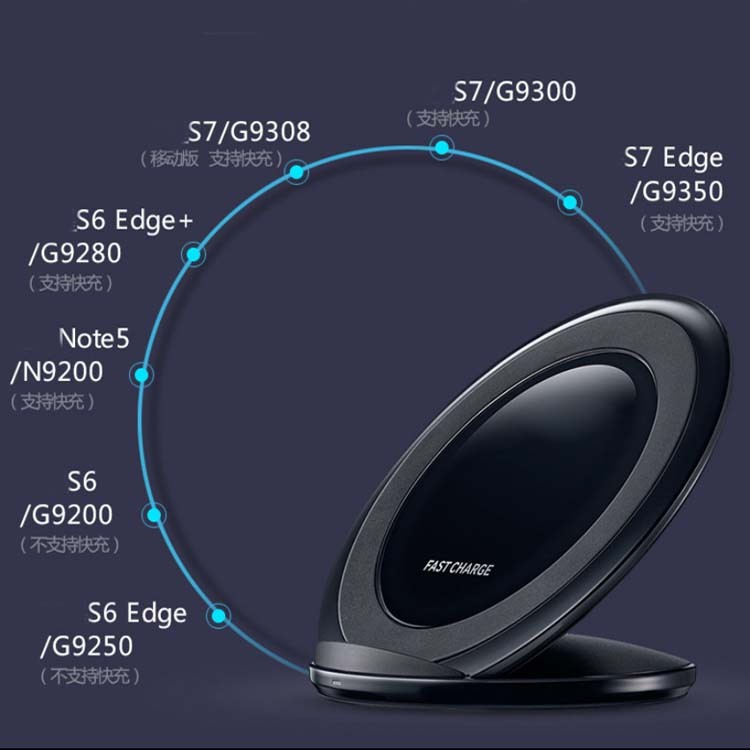 2017 New Product Mobile Fast Qi Wireless Charger For
