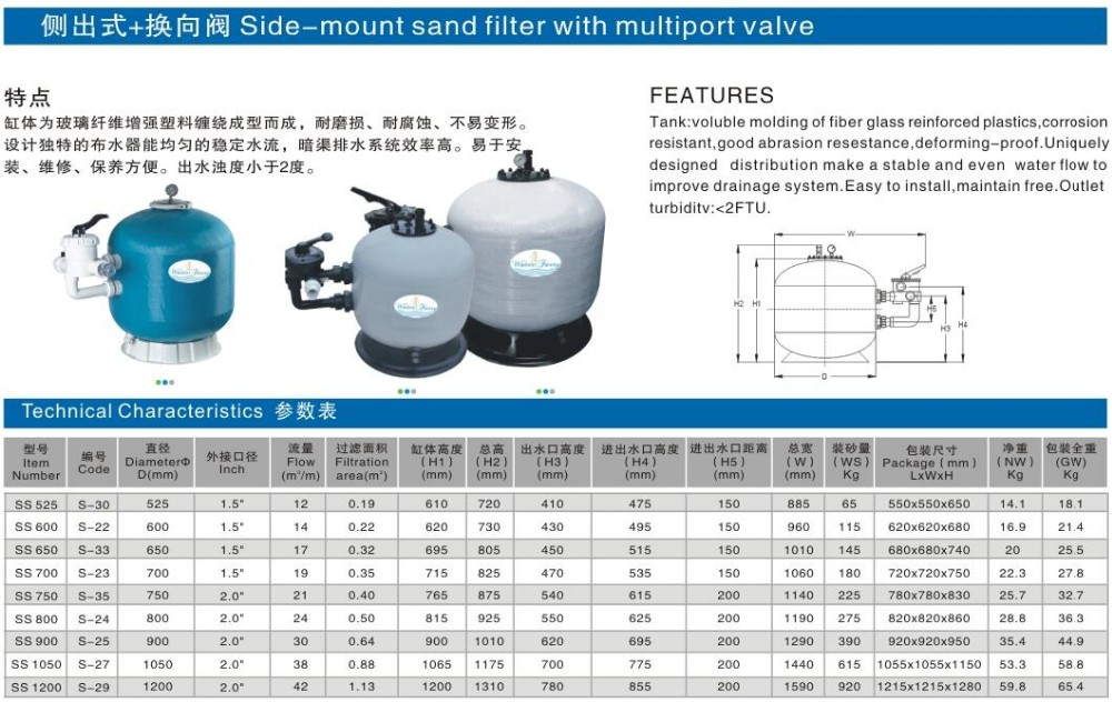 Wholesale China Full Swimming Pool Equipment Buy Swimming Pool Equipment Full Swimming Pool