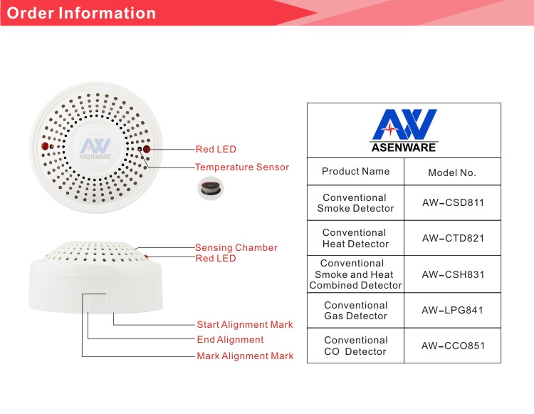 Conventional Fire Smoke Detector With Flash Light And Buzzer View