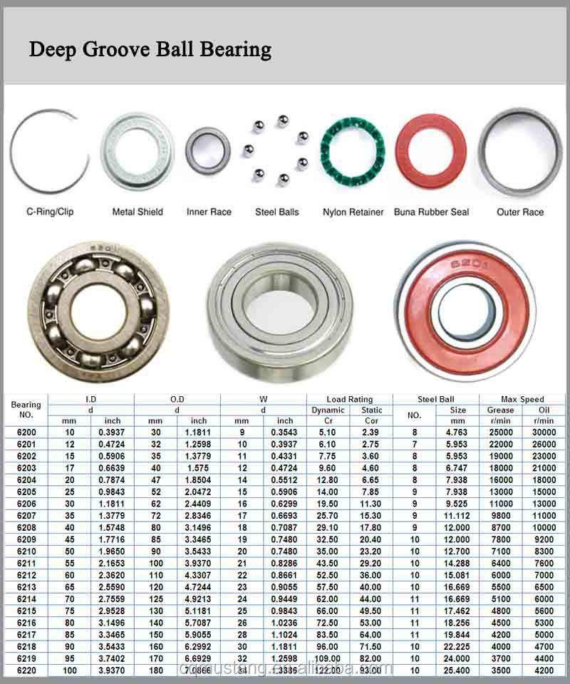 Deep Groove Ball Bearing Stainless Steel Ball Bearing 6204