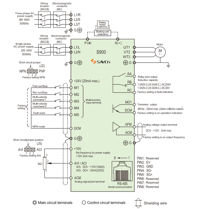 V  F Control Variable Frequency Inverter Ac Drive  Vfd  Vsd
