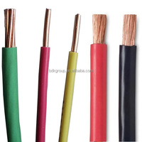 electric cables wire products withe CE approval