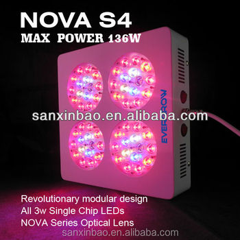 180w Led Solar Powered Grow Lights For Indoor Grow Buy Led Grow Lights Cob Led Grow Light Agro Led Light Product On Alibaba Com