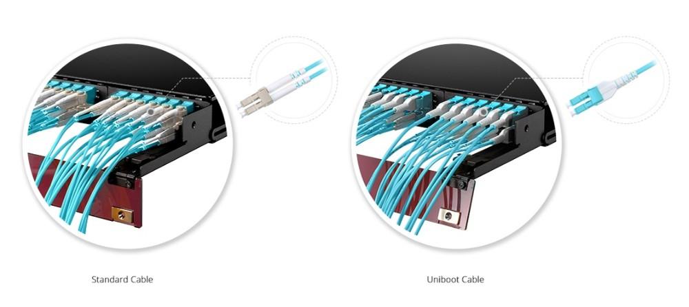 Push Pull Tab Fiber Optic Patch Cord1