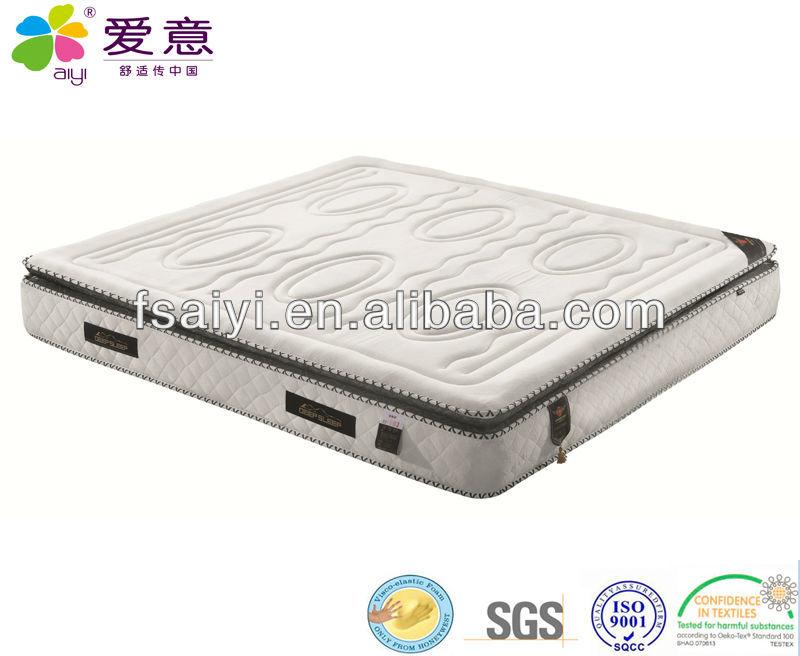 Catálogo de fabricantes de Fabricante De Colchones En China de alta ...