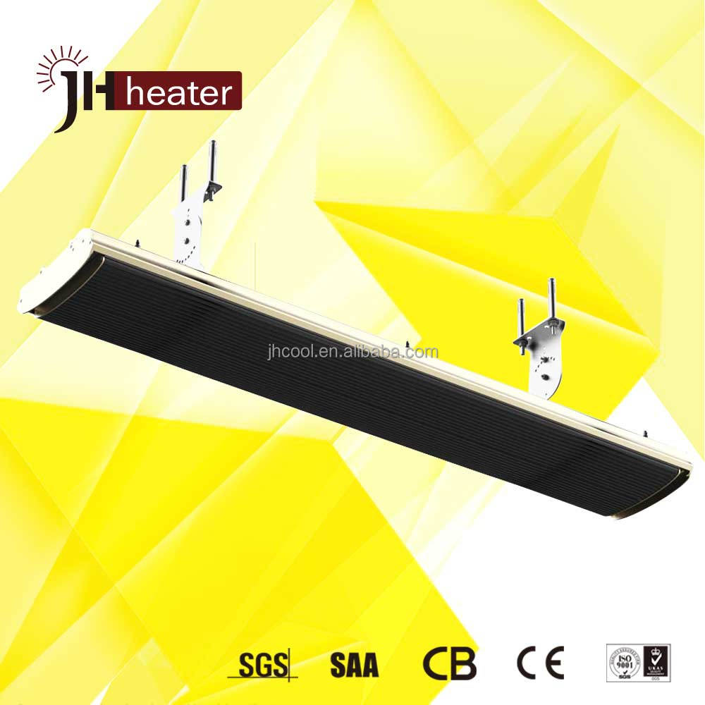 Electric Wall Heater Covers, Electric Wall Heater Covers Suppliers ...