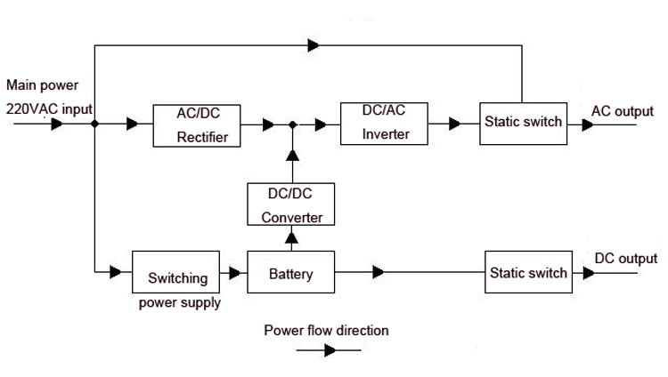 Battery Backup Power Supply Circuit – Wonderful Image Gallery