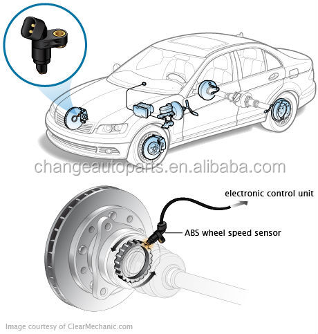 89542 33030 Abs Wheel Speed Sensor For Toyota Camry Windom