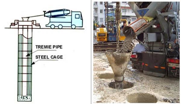 Rinker Materials Concrete Pipe Handling : Construction manufacturer foundation pile concrete tremie