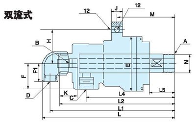 Carbonitriding process high temperature hot oil steam rotary joint