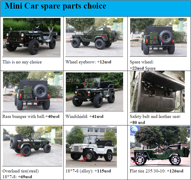 CE Certificate 2019 New  Mini  Car Electric Jeep Made In China LHD / RHD Cheap Prices for sale