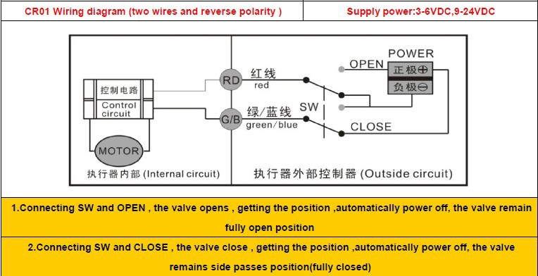Pic in addition Isb  ponents additionally How To Wire Dc Motor Single Acting Power Pack together with Htb Ze Tifxxxxcqxfxxq Xxfxxxk as well Img. on 24v solenoid valve wiring diagram