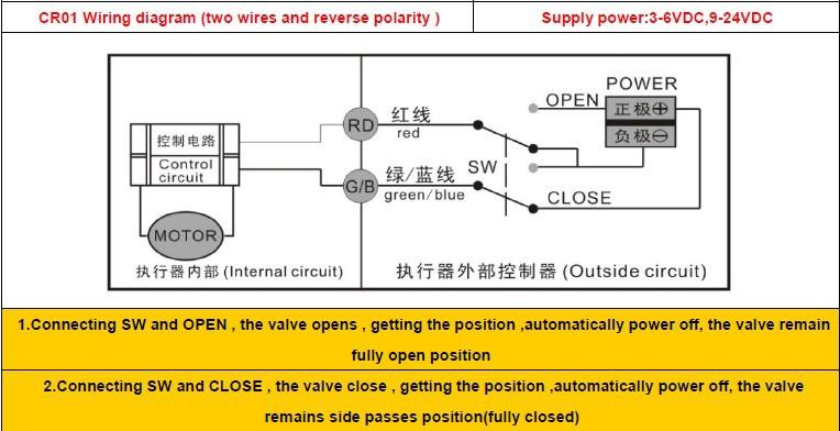 cwx 15n ball valve actuators 12v 24v 110v 220v for auto. Black Bedroom Furniture Sets. Home Design Ideas