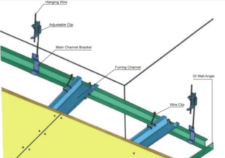 Omega 7 8 Drywall Furring Channel Suspending Ceiling