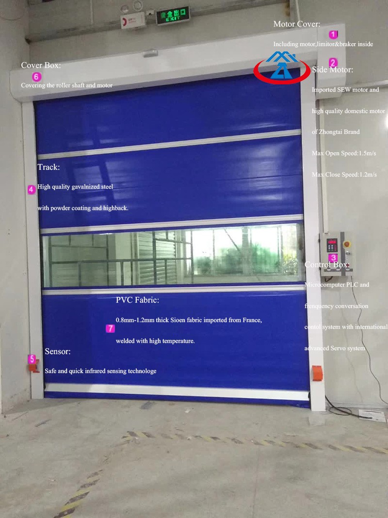 product-Guangzhou Wholesales PVC High Speed Roller Shutter Door For Hot Sales-Zhongtai-img-1