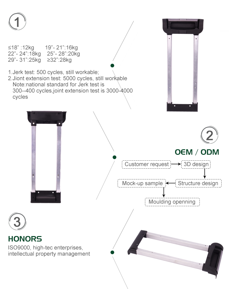 Process of manufacturing the suitcase accessories handle