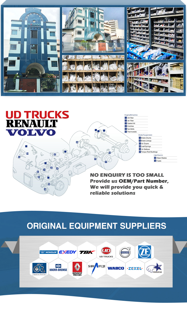 Truck Parts Distributor 5001850582 7423033806 Wholesale