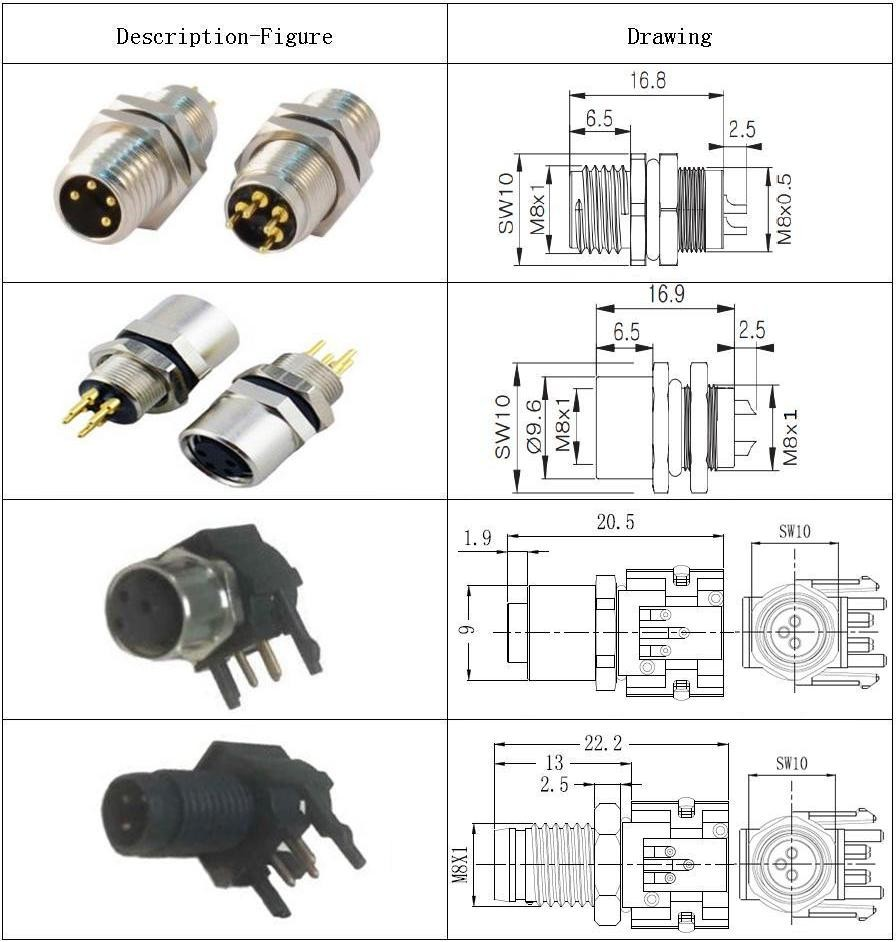 turck 12 pin wiring diagram wiring diagram will be a thing \u2022 m2 wiring diagram m12 4 pin 3 wire connector wiring diagram wiring diagram 4 pin wiring diagram stage pin