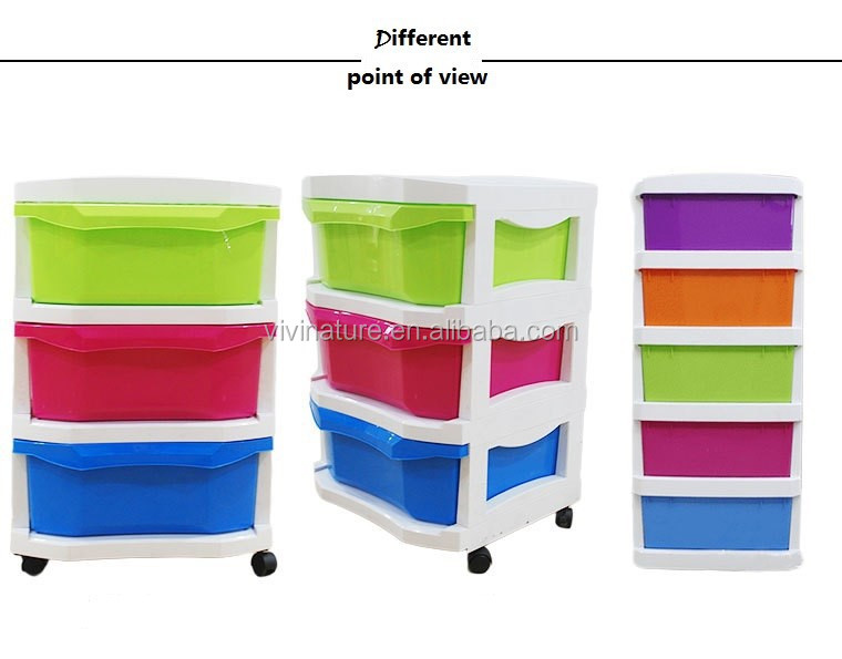 5 Drawer Plastic Storage Part - 20: 5 Drawer Storage Plastic Drawers Set 2 Home Organizer Cabinet Clear Tower  Narrow
